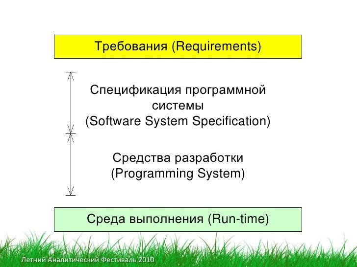 Требования (Requirements)                    Спецификация программной                            системы                 (...