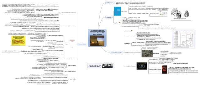 Mind Map créée par Chris Delepierre sous licence : depuis quel point de vue on observe le transhumanisme et de ses récits ...