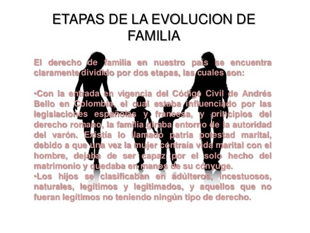 El Matrimonio Romano Evolucion Historica : La familia evolucion del concepto de en el ambito