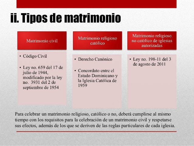 Matrimonio Catolico Definicion : La familia en república dominicana