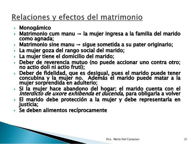 Derecho Romano Matrimonio Sine Manu : La familia en el derecho romano