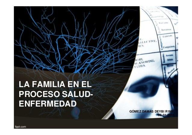 LA FAMILIA EN ELPROCESO SALUD-ENFERMEDADGÓMEZ DAMAS DEYBI R1MF.08-01-2013