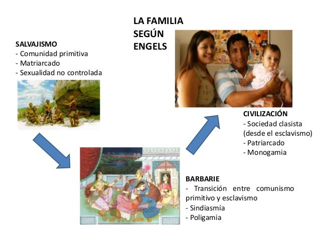 LA FAMILIA SEGÚN ENGELSSALVAJISMO - Comunidad primitiva - Matriarcado - Sexualidad no controlada BARBARIE - Transición ent...