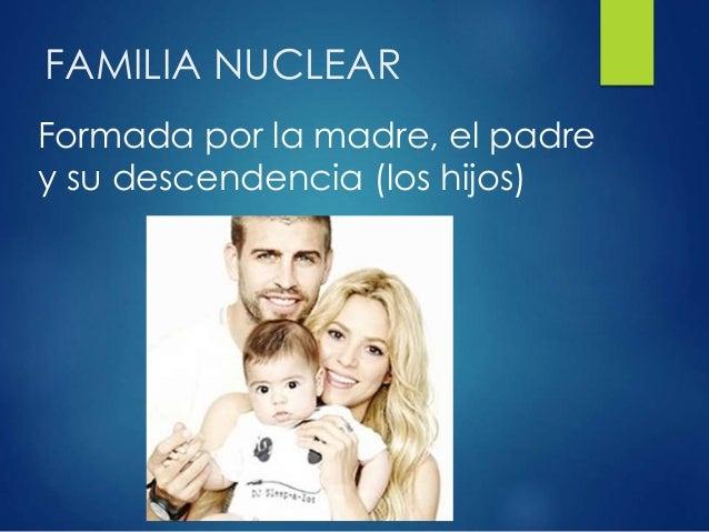 FAMILIA NUCLEAR Formada por la madre, el padre y su descendencia (los hijos)