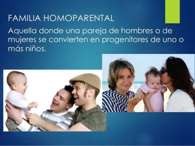 FAMILIA HOMOPARENTAL Aquella donde una pareja de hombres o de mujeres se convierten en progenitores de uno o más niños.