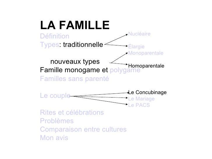 LA FAMILLE -  Définition -  Types : traditionnelle nouveaux types famille monogame et  polygame -  Familles  sans  parenté...