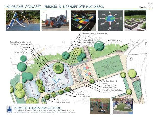 Lafayette Elementary School SIT Meeting Presentation (October 7, 2014)