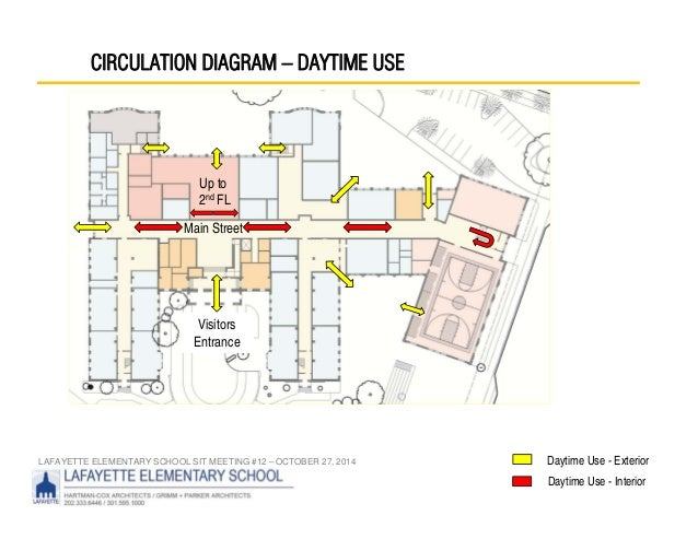 Big Ideas School And Work Interior Design Classes Lafayette