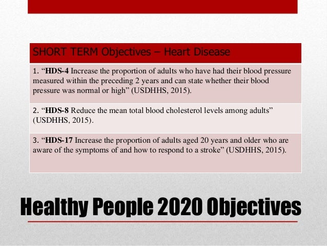 Community Health Promotion Project Design&nbspTerm Paper