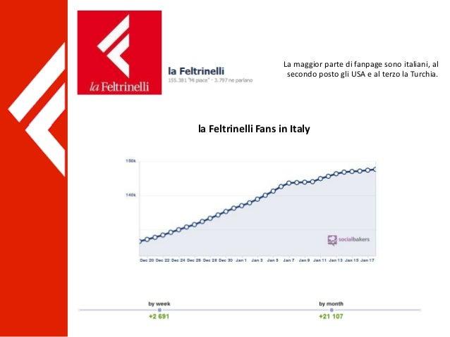 La maggior parte di fanpage sono italiani, al secondo posto gli USA e al terzo la Turchia.  la Feltrinelli Fans in Italy