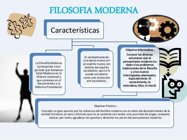La filosofía moderna y contemporánea Slide 2