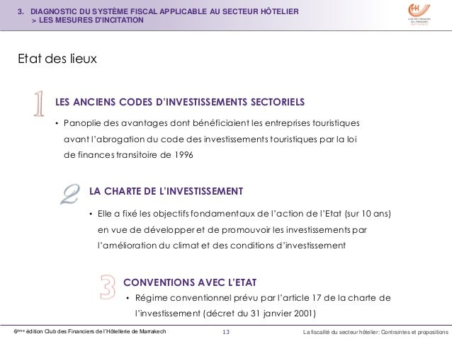 Fiscalite coupons actions