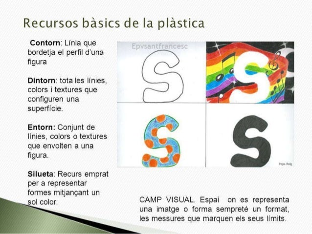 Recursos basics de la plastica  Contorn:  Línia que ' , _ --* ' bordetja el perfil duna o ' figura v (v,  '  n v'  Dintorn:...