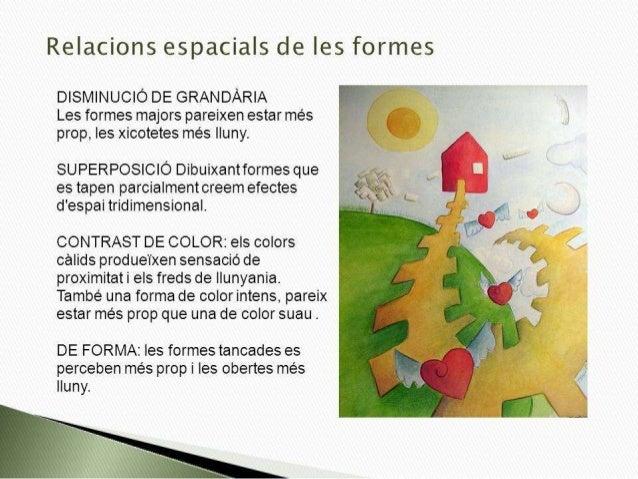 Relacions espacials de les formes  DISMINUCIÓ DE GRANDARIA Les formes majors pareixen estar més prop,  les xicotetes més I...