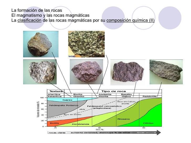 La formaci n de las rocas o k for Formacion de la roca