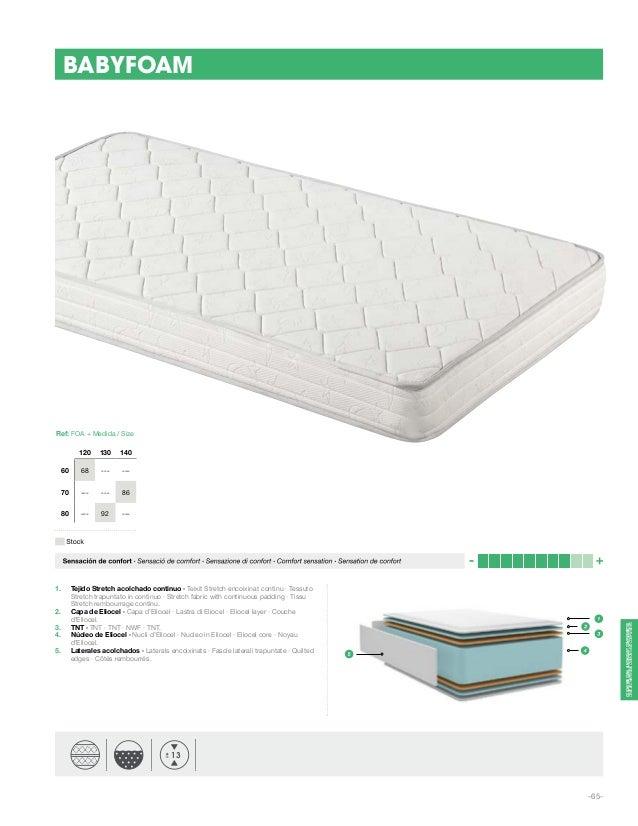 -68- Complementa tu sistema de descanso con una cama moderna que se ajuste a tu estilo de vida. En La Forma te ofrecemos c...