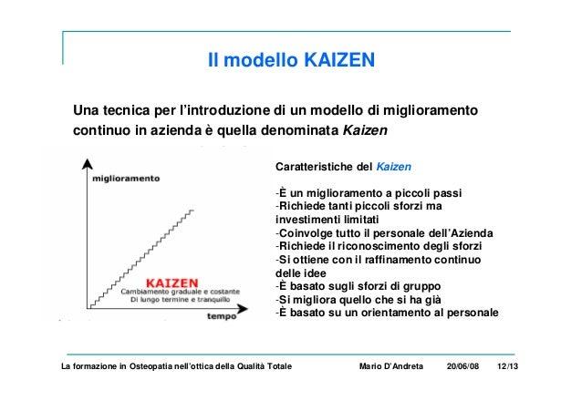 La formazione in Osteopatia nell'ottica della Qualità Totale Mario D'Andreta 20/06/08 12/13 Il modello KAIZEN Una tecnica ...
