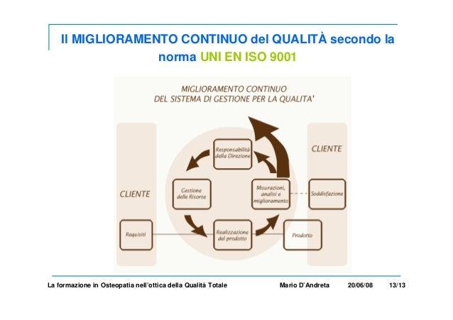 La formazione in Osteopatia nell'ottica della Qualità Totale Mario D'Andreta 20/06/08 13/13 Il MIGLIORAMENTO CONTINUO del ...