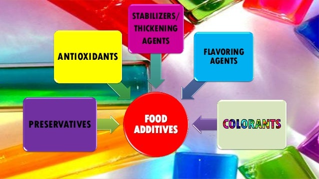 food coloring agents