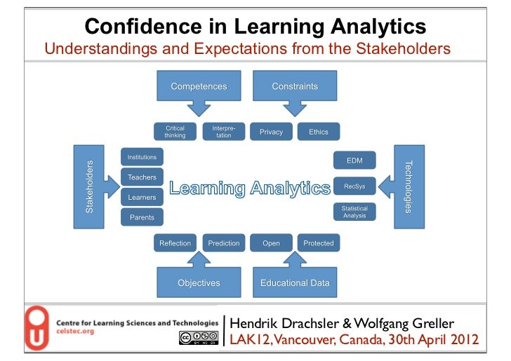 Confidence in Learning AnalyticsUnderstandings and Expectations from the Stakeholders                        Hendrik Drach...