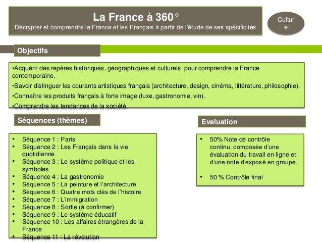 Objectifs Cultur e •Acquérir des repères historiques, géographiques et culturels pour comprendre la France contemporaine. ...