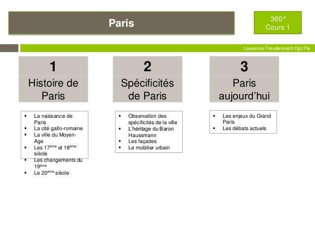 360° Cours 1  Paris  Laurence Freudenreich Dpt Fle ESCE  1         3  Histoire de Paris   2 Spécificités de Paris  P...