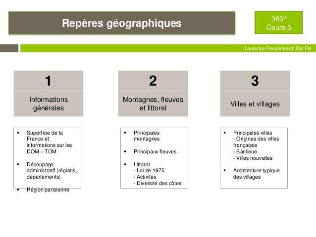 Repères géographiques 360° Cours 5 Laurence Freudenreich Dpt Fle ESCE Informations générales 1 Montagnes, fleuves et litto...