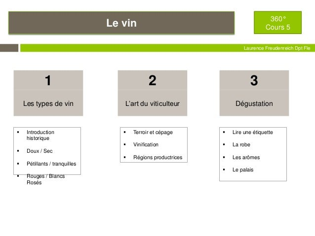 Le vin 360° Cours 5 Laurence Freudenreich Dpt Fle ESCE Les types de vin 1 L'art du viticulteur 2 Dégustation 3  Introduct...