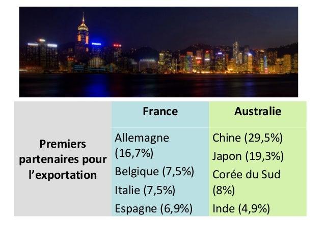 la france et l u0026 39 australie  l u0026 39 economie