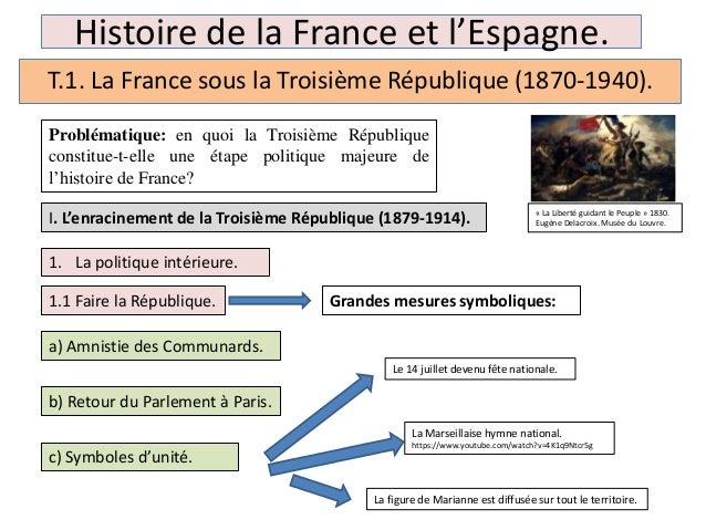 Histoire de la France et l'Espagne. T.1. La France sous la Troisième République (1870-1940). Problématique: en quoi la Tro...