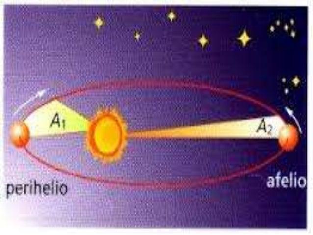 La fisica y sus aplicaciones en la vida