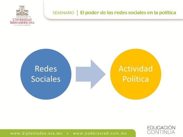 Redes     Actividad Sociales    Política