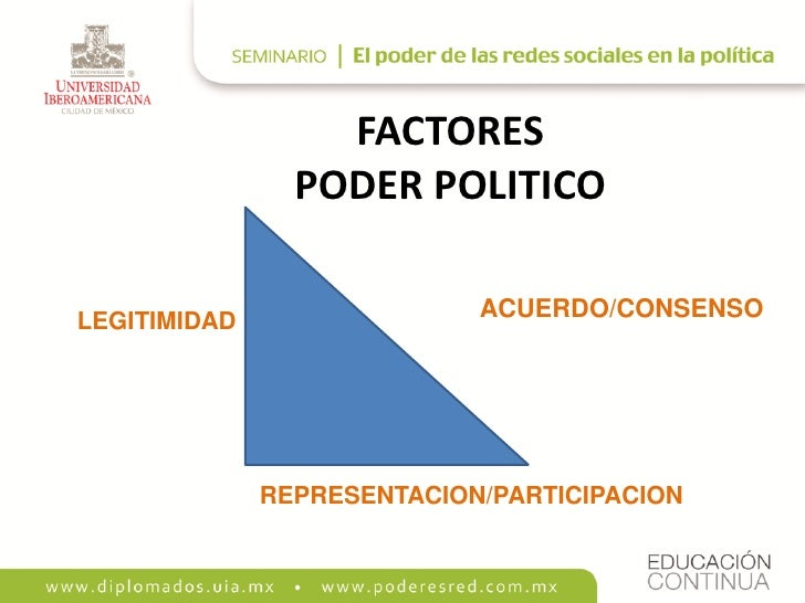 FACTORES                 PODER POLITICO  LEGITIMIDAD                             ACUERDO/CONSENSO                   REPRES...