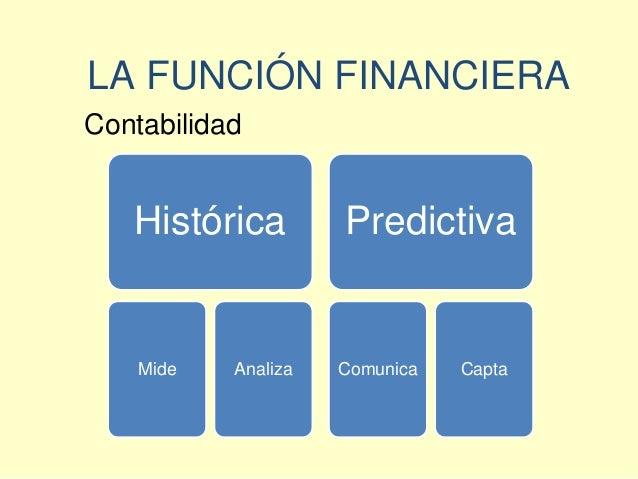 LA FUNCIÓN FINANCIERAContabilidad   Histórica         Predictiva    Mide   Analiza   Comunica   Capta