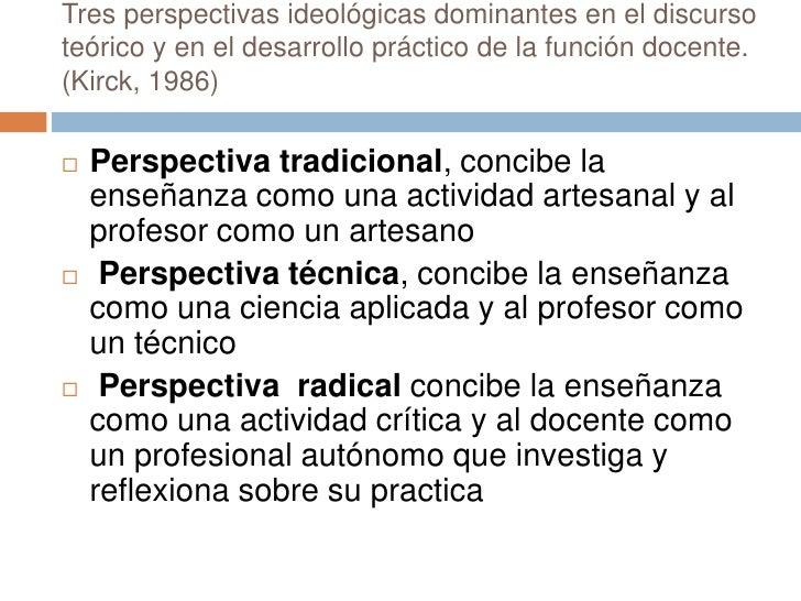 Tres perspectivas ideológicas dominantes en el discursoteórico y en el desarrollo práctico de la función docente.(Kirck, 1...