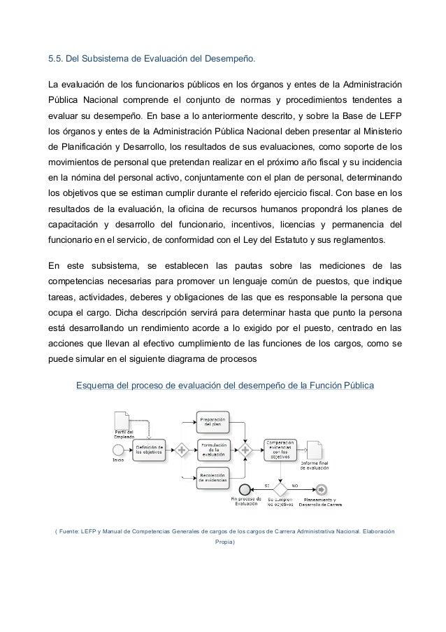 La funci n publica venezolana su dimension y su aplicacion for Nomina de funcionarios del ministerio del interior