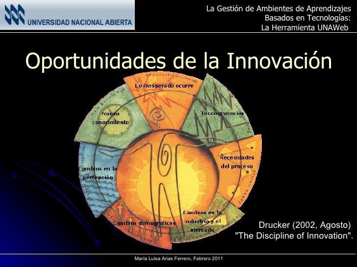 """Oportunidades de la Innovación Drucker (2002, Agosto)  """"The Discipline of Innovation""""."""