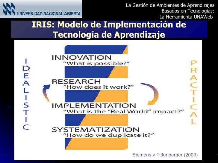 IRIS: Modelo de Implementación de Tecnología de Aprendizaje Siemens y Tittenberger (2009)