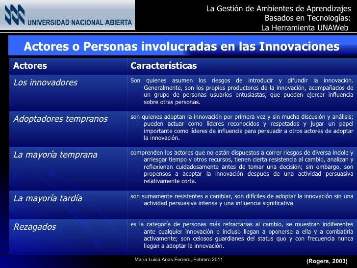 Actores o Personas involucradas en las Innovaciones  (Rogers, 2003)   es la categoría de personas más refractarias al camb...