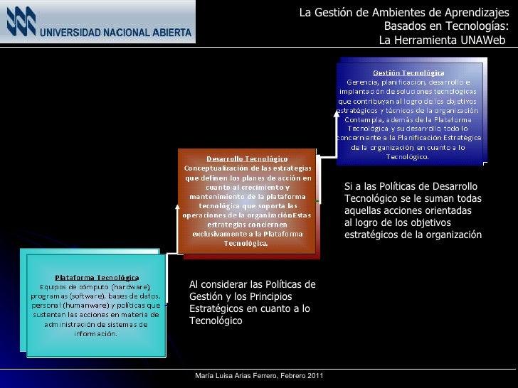 Al considerar las Políticas de Gestión y los Principios Estratégicos en cuanto a lo Tecnológico Si a las Políticas de Desa...