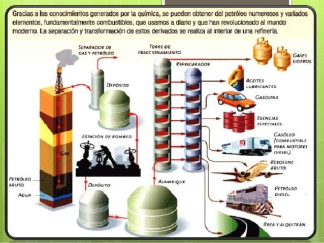 Cuanto inundar los aceites en el motor reno megan 3 gasolina