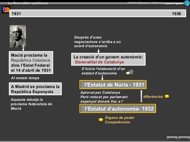 La Generalitat republicana                                    Història d'Espanya i Catalunya Armand Figuera  1931         ...