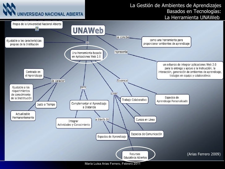 (Arias Ferrero 2009)