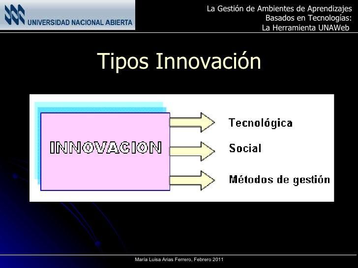 Tipos Innovación