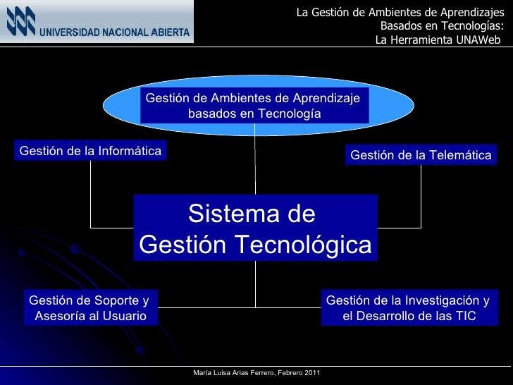 Sistema de  Gestión Tecnológica Gestión de Ambientes de Aprendizaje  basados en Tecnología Gestión de la Informática Gesti...