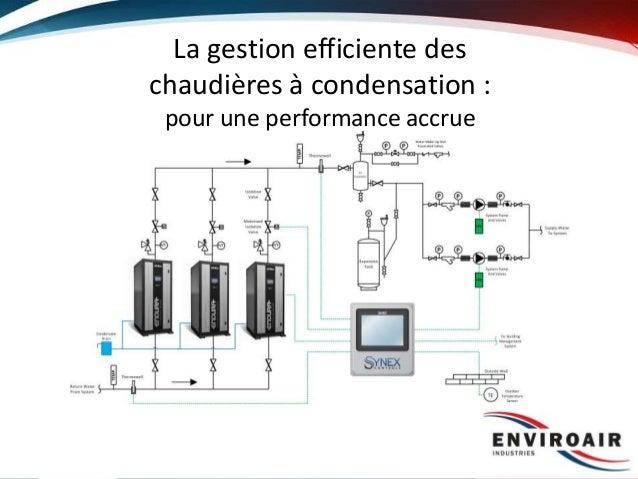 1 La gestion efficiente des chaudières à condensation : pour une performance accrue