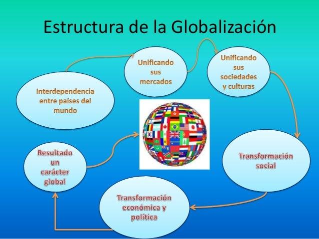 Breve Historia De La Globalizaci n
