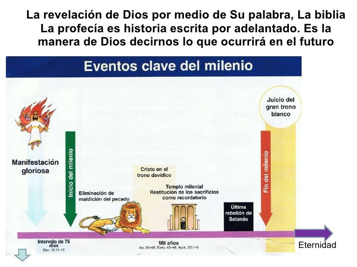 La Gloria Del Reino Slide 2