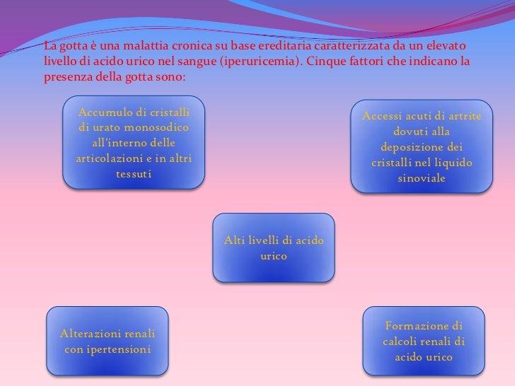 surimi de pescado acido urico acido urico nel sangue alto el acido urico produce acne