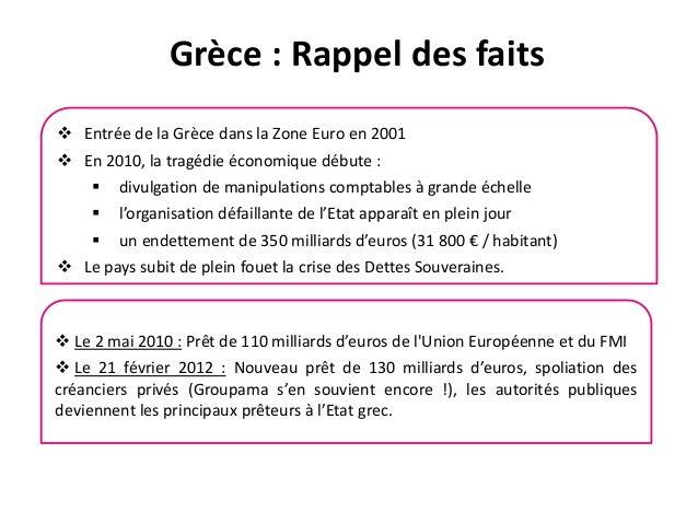Grèce : Rappel des faits  Entrée de la Grèce dans la Zone Euro en 2001  En 2010, la tragédie économique débute :  divul...